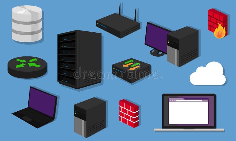 Το τοπικό LAN τοπολογίας δικτύων αντιτίθεται διακόπτης υλικού δικτύωσης κεντρικών υπολογιστών δρομολογητών σχεδίου εικονιδίων διανυσματική απεικόνιση