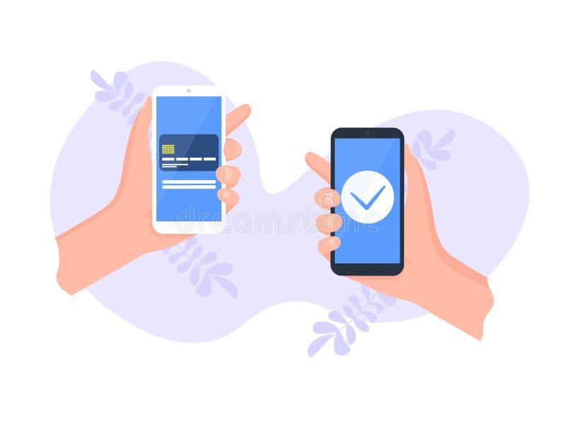 Το χέρι δύο με το τηλέφωνο και η κάρτα πληρώνουν διανυσματική απεικόνιση