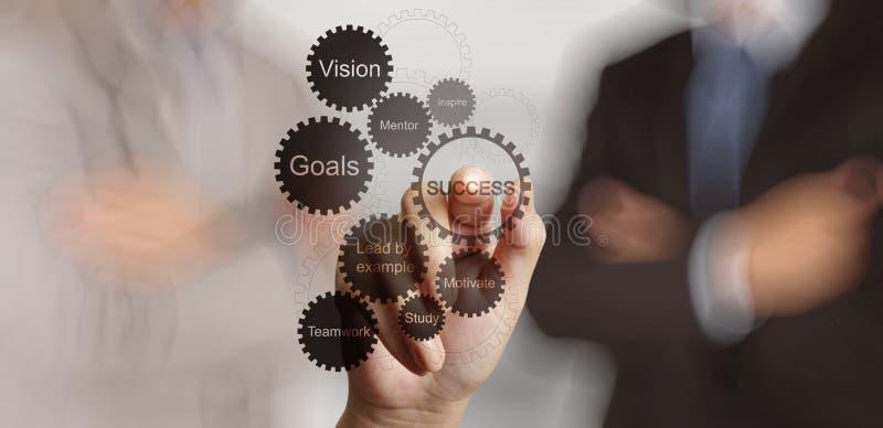 Το χέρι επιχειρηματιών παρουσιάζει διάγραμμα επιχειρησιακής επιτυχίας εργαλείων στοκ φωτογραφία