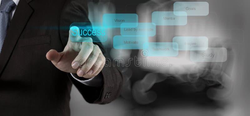 Το χέρι επιχειρηματιών παρουσιάζει διάγραμμα στοκ φωτογραφίες με δικαίωμα ελεύθερης χρήσης