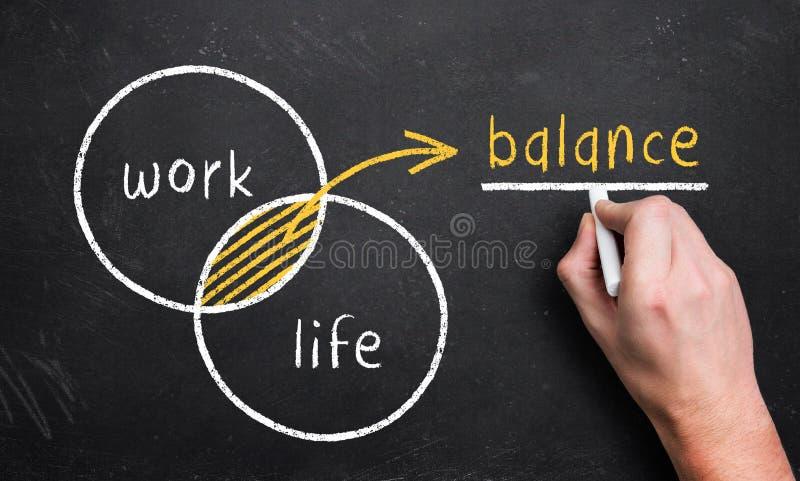 Το χέρι σύρει ένα διάγραμμα με την εργασία 2 κύκλων και τη ζωή, κατάληξη στοκ εικόνα