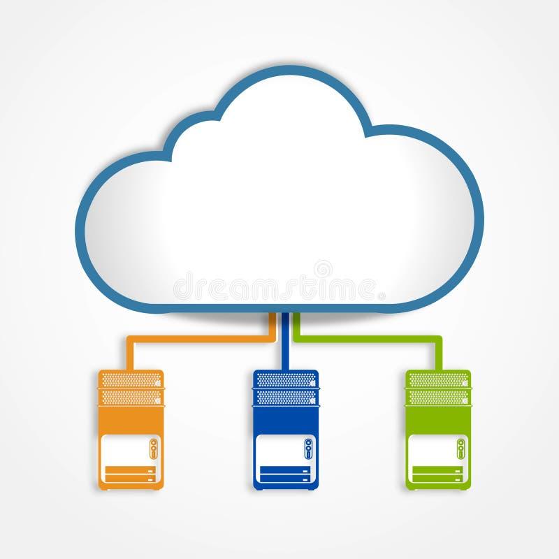 Το ψηφιακό σύννεφο συνδέει τον κεντρικό υπολογιστή ελεύθερη απεικόνιση δικαιώματος