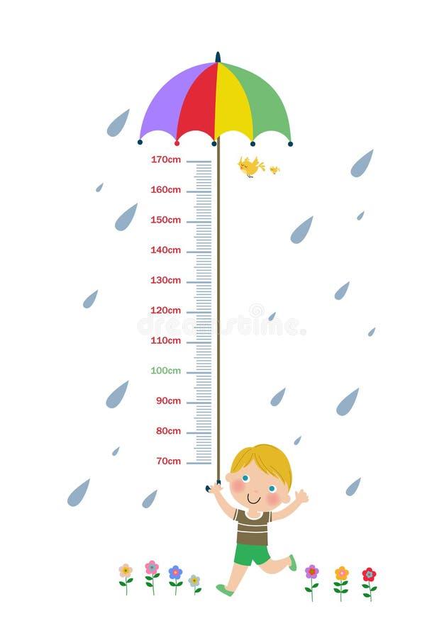 Το ύψος παιδιών ` s απεικόνιση αποθεμάτων