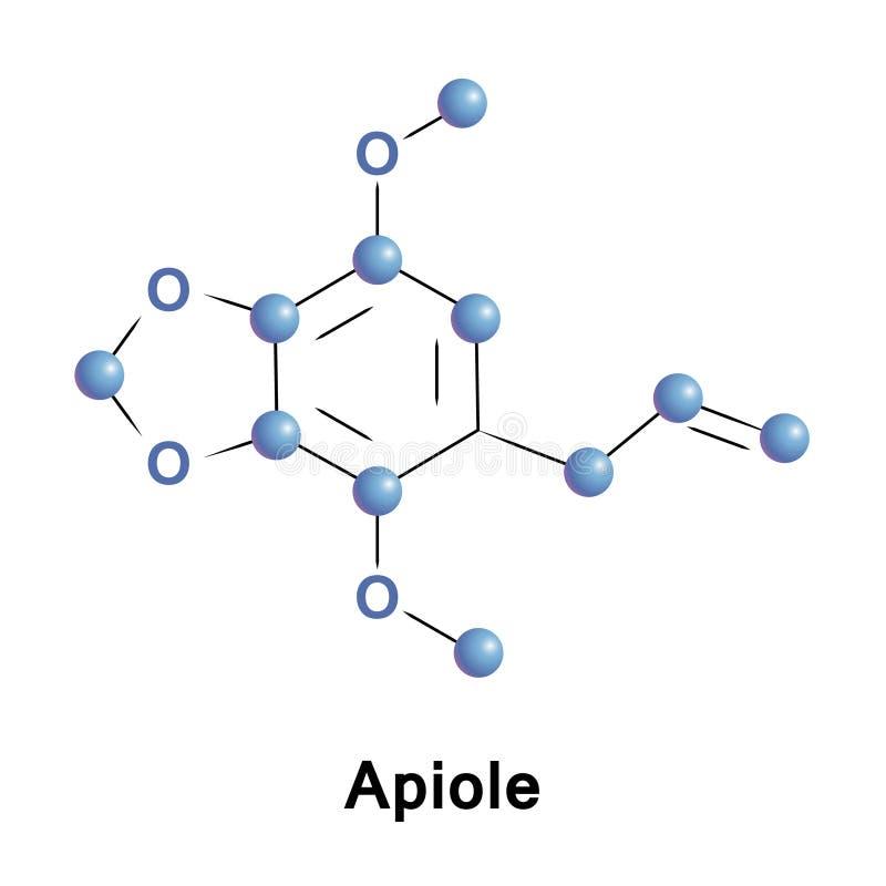 Το Apiole είναι phenylpropene, apiol διανυσματική απεικόνιση