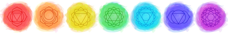 Το Chakras έθεσε: muladhara, swadhisthana, manipura, anahata, vishuddha, ajna, sahasrara Διανυσματικό σύμβολο γραμμών Σημάδι του  διανυσματική απεικόνιση