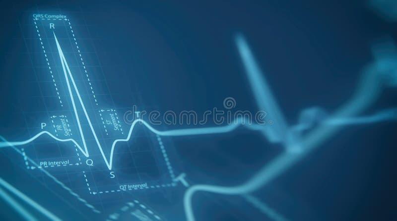 Το Eart κτυπά το καρδιογράφημα ελεύθερη απεικόνιση δικαιώματος