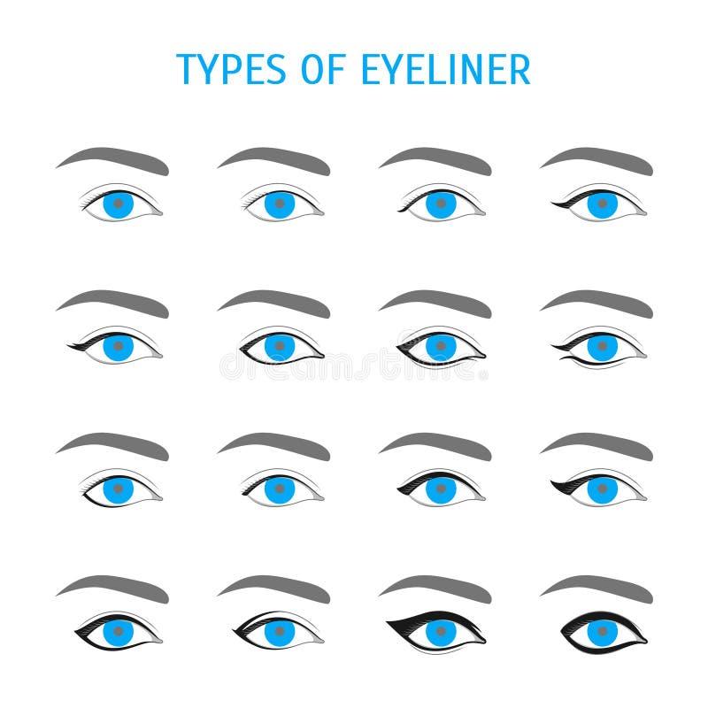 Το Eyeliner μοντέρνο αποτελεί το λεπτό σύνολο εικονιδίων γραμμών διάνυσμα απεικόνιση αποθεμάτων