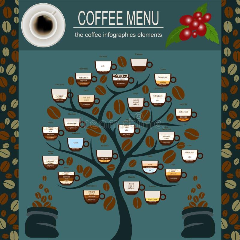 Το infographics επιλογών καφέ, καθορισμένα στοιχεία για τη δημιουργία σας δικοί απεικόνιση αποθεμάτων