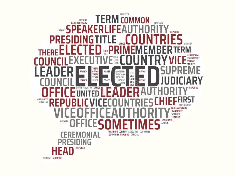 Το Wordcloud με την κύρια λέξη εξέλεξε και σύνδεσε τις λέξεις, αφηρημένη απεικόνιση διανυσματική απεικόνιση