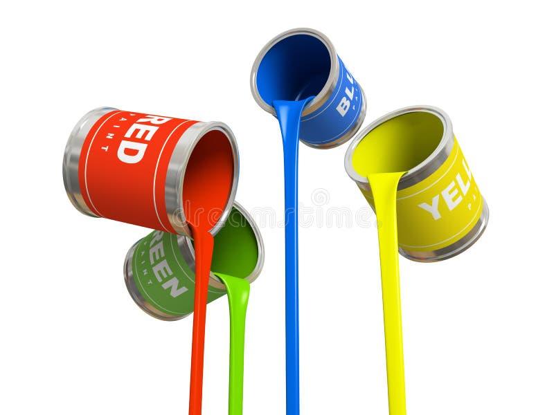 τράπεζες τέσσερα χρώμα ελεύθερη απεικόνιση δικαιώματος