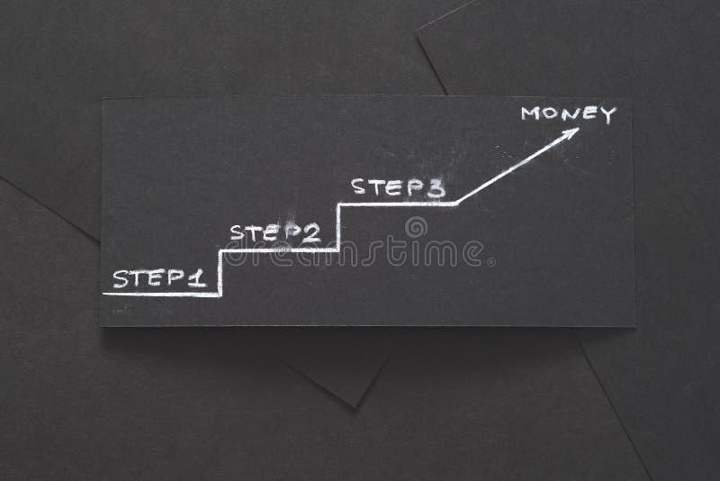 Τρία βήματα κερδίζουν το Μαύρο προόδου σχεδίων επιτυχίας χρημάτων στοκ φωτογραφία με δικαίωμα ελεύθερης χρήσης