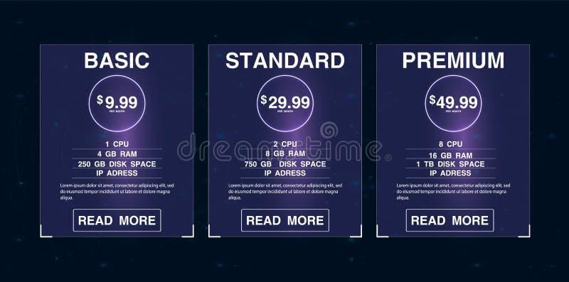 Τρία εμβλήματα Pricelist, φιλοξενώντας σχέδια και κιβώτια σχεδίου Ιστού των εμβλημάτων διανυσματική απεικόνιση