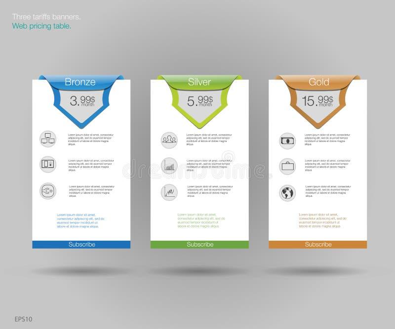 Τρία εμβλήματα δασμολογίων Πίνακας τιμολόγησης Ιστού Διανυσματικό σχέδιο για τον Ιστό app Καθορισμένα δασμολόγια προσφοράς Τιμοκα διανυσματική απεικόνιση