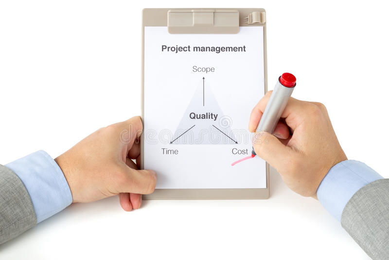 Τρίγωνο διαχείρισης του προγράμματος με δύο χέρια στοκ εικόνες
