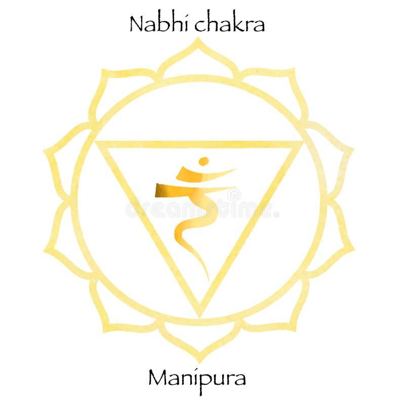 Τρίτο manipura chakra πέρα από το κίτρινο υπόβαθρο watercolor απεικόνιση αποθεμάτων