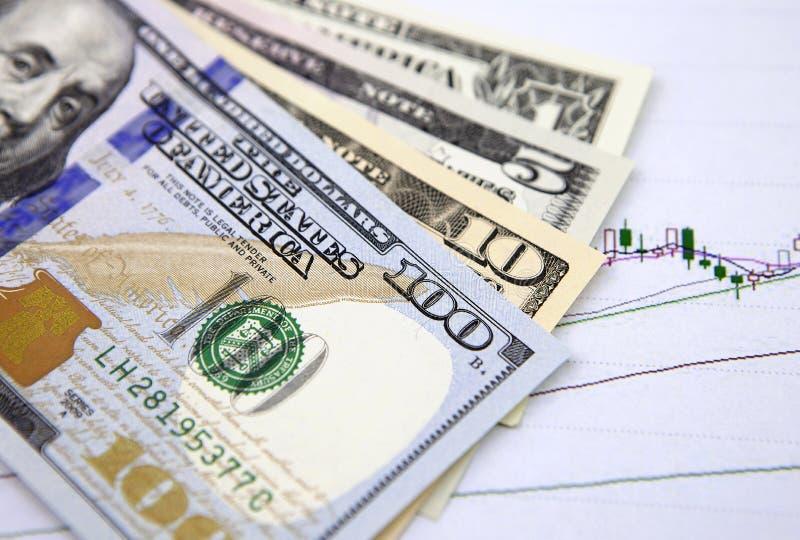 Τραπεζογραμμάτιο αμερικανικών δολαρίων στο διάγραμμα αποθεμάτων στοκ φωτογραφία