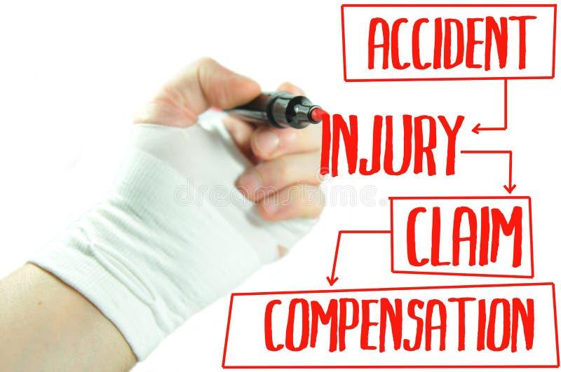 τραυματισμός αξίωσης στοκ εικόνα