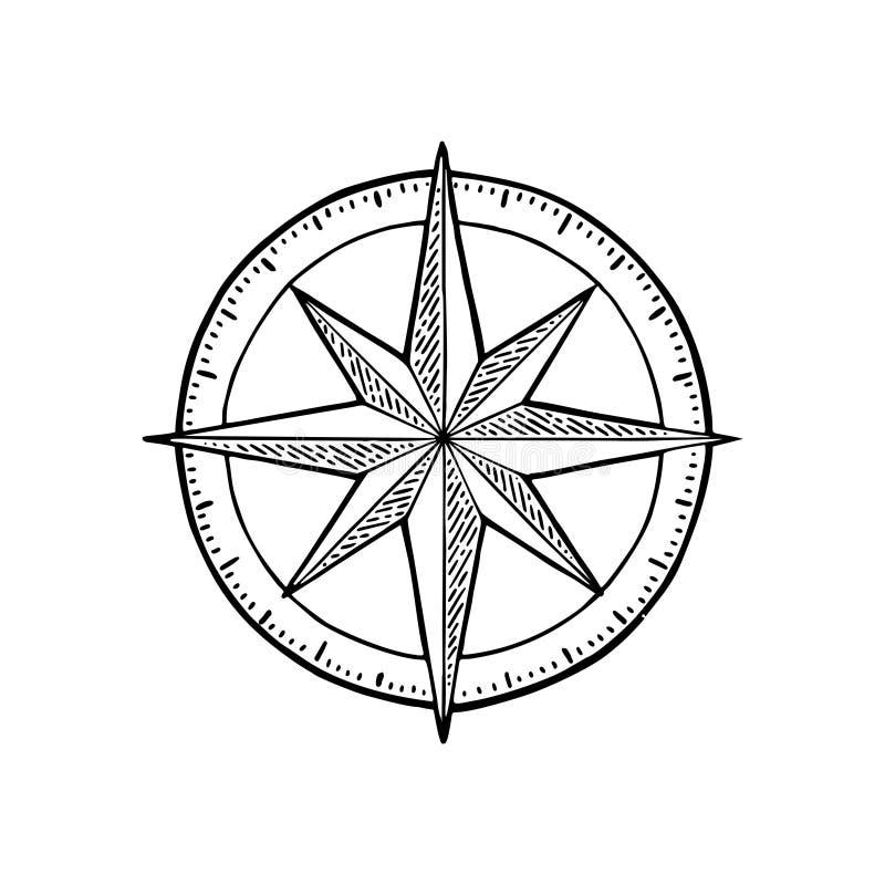 Τριαντάφυλλο πυξίδων που απομονώνεται στο άσπρο υπόβαθρο Διανυσματική εκλεκτής ποιότητας απεικόνιση χάραξης ελεύθερη απεικόνιση δικαιώματος