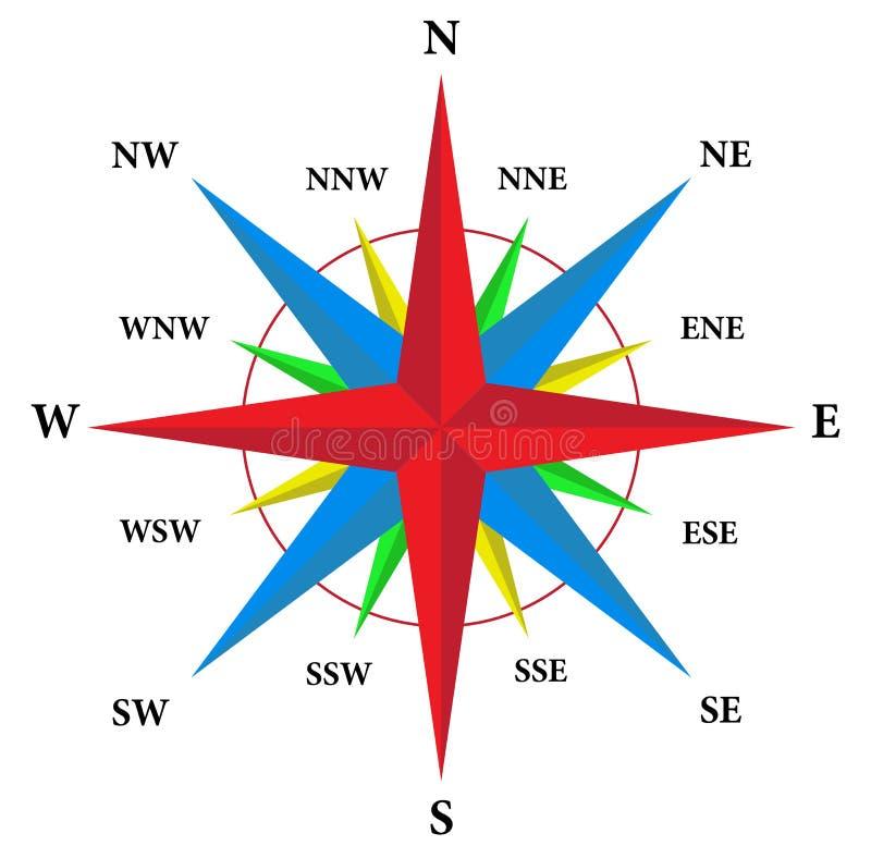 τριαντάφυλλο πυξίδων διανυσματική απεικόνιση