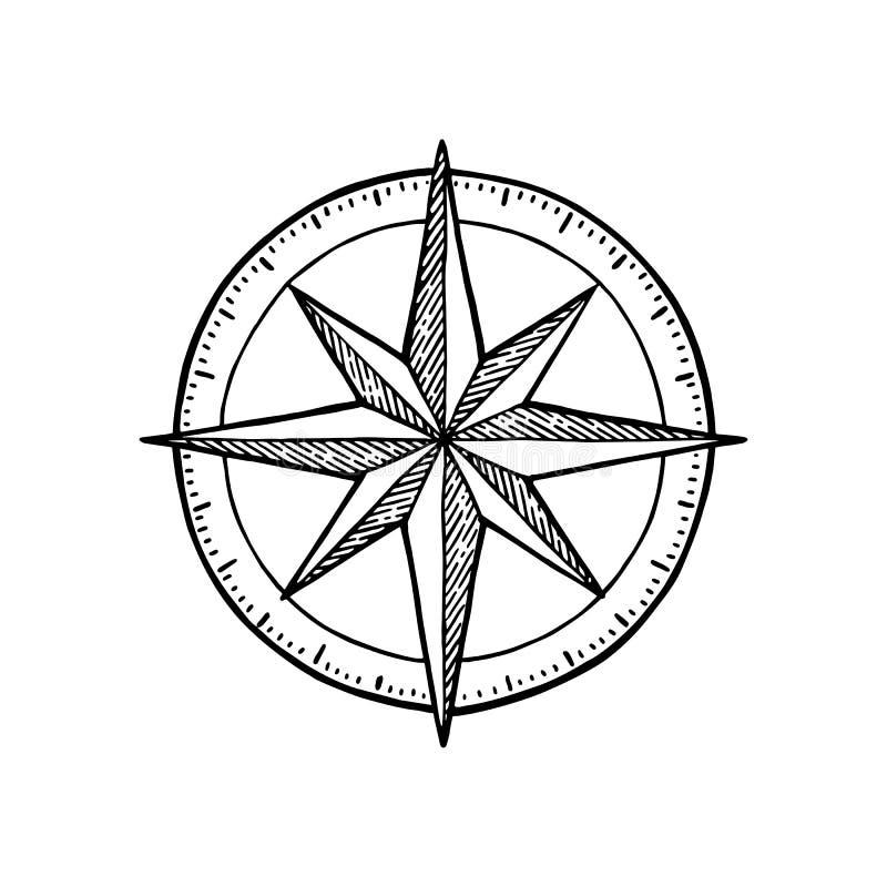 Τριαντάφυλλο πυξίδων που απομονώνεται στο άσπρο υπόβαθρο Διανυσματική εκλεκτής ποιότητας απεικόνιση χάραξης διανυσματική απεικόνιση