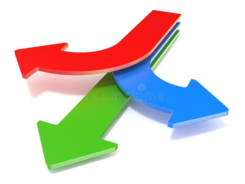 Τριπλά βέλη, που παρουσιάζουν τρεις διαφορετικές κατευθύνσεις Μπλε αριστερή, κόκκινη σωστή και μπροστινή πράσινη έννοια βελών τρι απεικόνιση αποθεμάτων