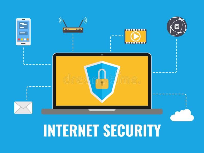 τρισδιάστατη έννοια Διαδίκτυο που δίνει την ασφάλεια διανυσματική απεικόνιση
