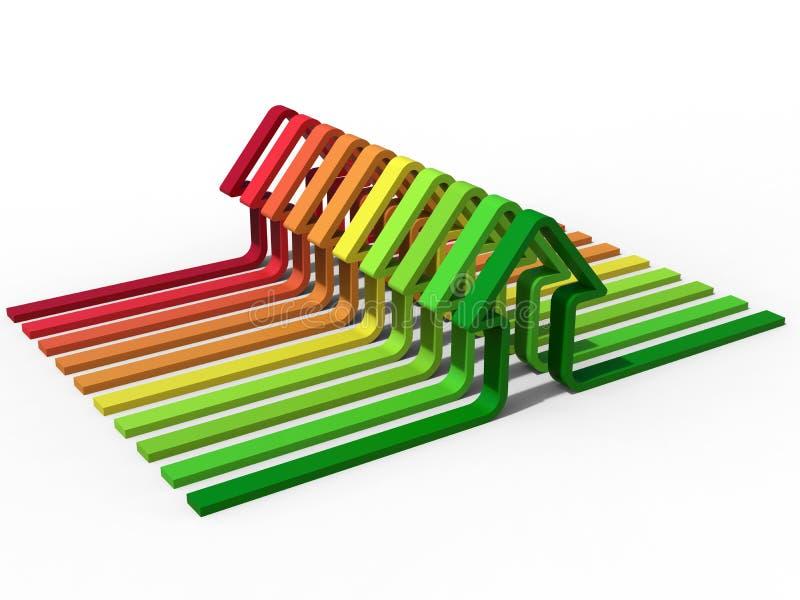 τρισδιάστατη έννοια ενεργειακής αποδοτικότητας σπιτιών ελεύθερη απεικόνιση δικαιώματος