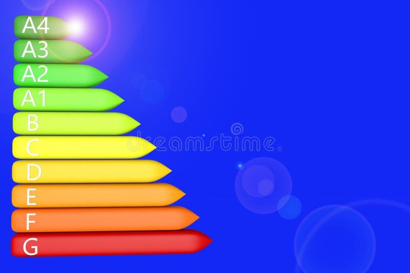 Τρισδιάστατη κατοικημένη και εμπορική τρισδιάστατη απόδοση ενεργειακής ταξινόμησης απεικόνισης άποψης διανυσματική απεικόνιση