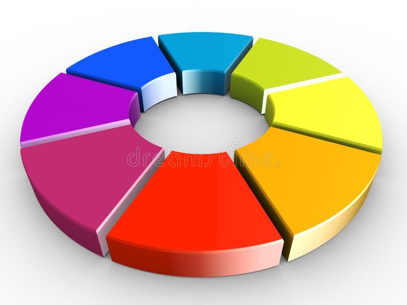 τρισδιάστατη ρόδα χρώματος ελεύθερη απεικόνιση δικαιώματος