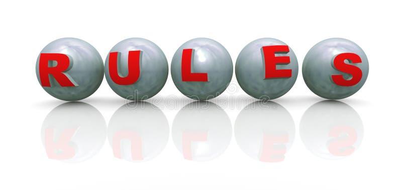 τρισδιάστατος κανόνας για τη σφαίρα ελεύθερη απεικόνιση δικαιώματος