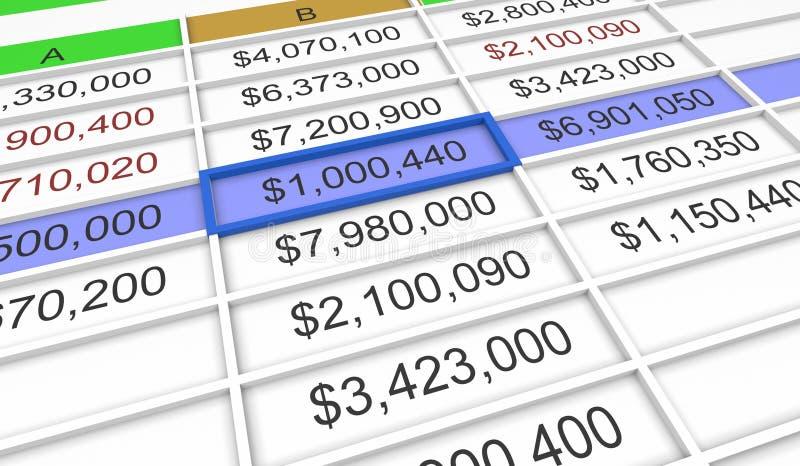 τρισδιάστατος υπολογισμός με λογιστικό φύλλο (spreadsheet) απεικόνιση αποθεμάτων