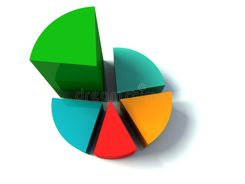 τρισδιάστατο διάγραμμα απεικόνιση αποθεμάτων