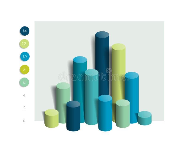 τρισδιάστατο διάγραμμα colummn, γραφική παράσταση Απλά χρώμα editable ελεύθερη απεικόνιση δικαιώματος