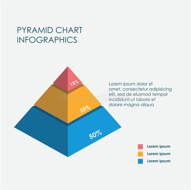 Τρισδιάστατο διανυσματικό επίπεδο σχέδιο στοιχείων Infographics διαγραμμά διανυσματική απεικόνιση