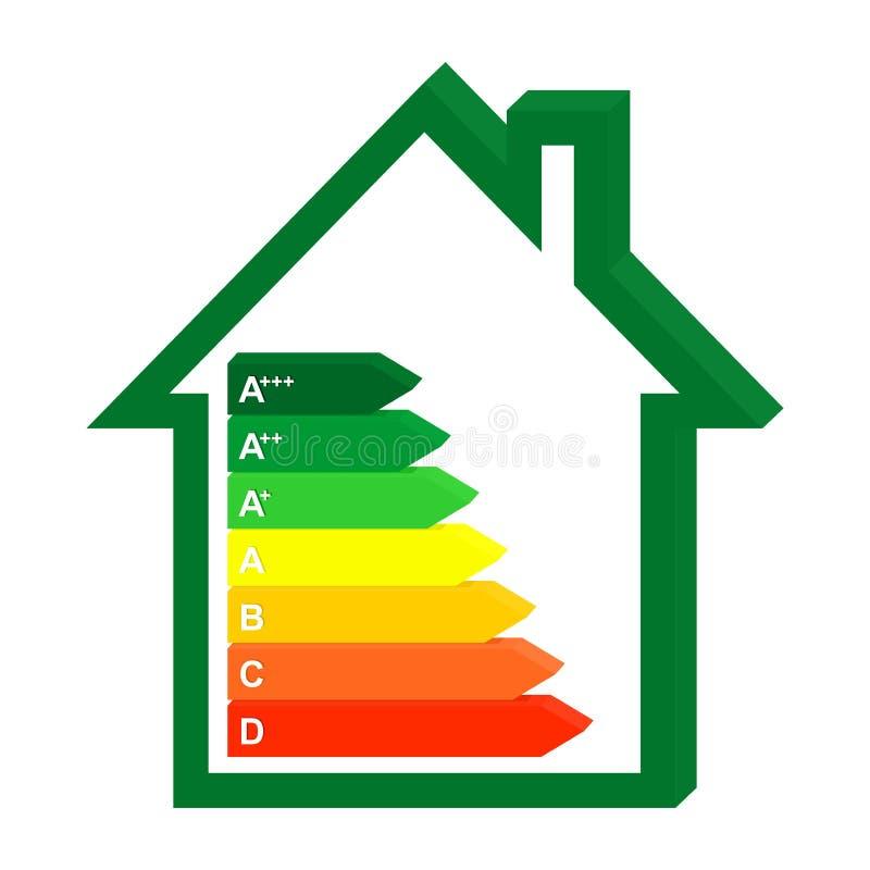 τρισδιάστατο σπίτι ενεργειακής κατηγορίας εικονιδίων χρώματος σε ένα θερμοκήπιο Οικογένειες κατανάλωσης αποταμίευσης και ενέργεια διανυσματική απεικόνιση