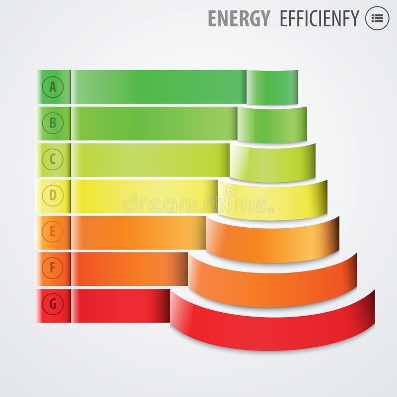 τρισδιάστατη ενεργειακή εικόνα αποδοτικότητας που δίνεται ελεύθερη απεικόνιση δικαιώματος
