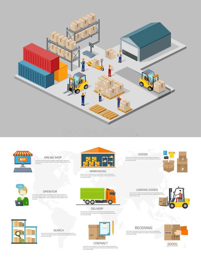 Τρισδιάστατη Isometric διαδικασία εικονιδίων της αποθήκης εμπορευμάτων ελεύθερη απεικόνιση δικαιώματος