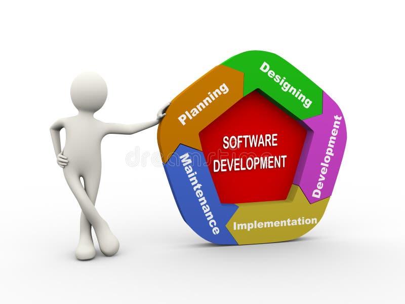 τρισδιάστατο άτομο που στέκεται με το διάγραμμα ανάπτυξης λογισμικού ελεύθερη απεικόνιση δικαιώματος