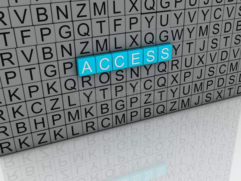 τρισδιάστατο υπόβαθρο σύννεφων λέξης έννοιας ζητημάτων πρόσβασης εικόνας απεικόνιση αποθεμάτων