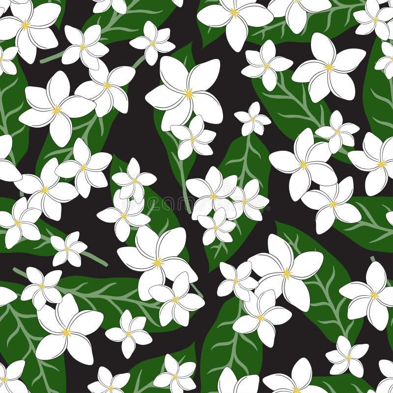 Τροπικό υπόβαθρο με τα φύλλα και τα λουλούδια φοινικών r r Επίπεδη τυπωμένη ύλη ζουγκλών διανυσματική απεικόνιση