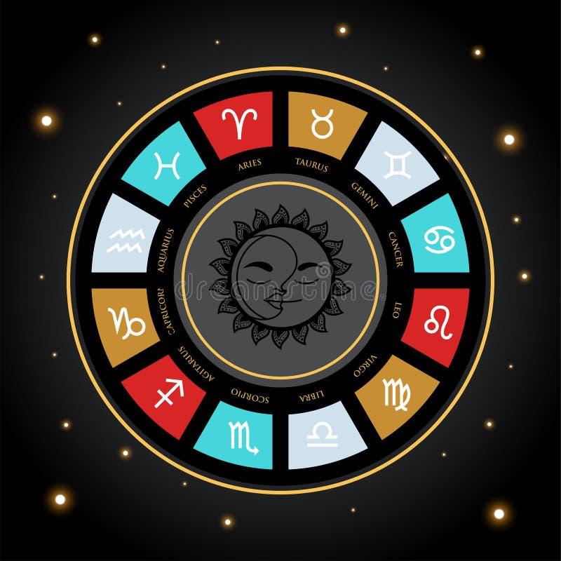 Τροχός Ζωδιακής Αστρολογίας Αφηρημένη εικόνα διανύσματος διανυσματική απεικόνιση