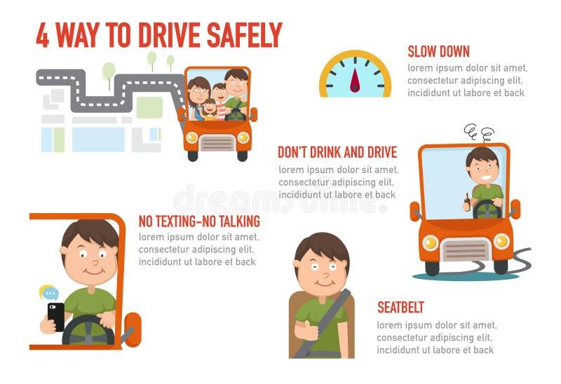 τρόπος 4 να οδηγήσει ακίνδυνα απεικόνιση αποθεμάτων