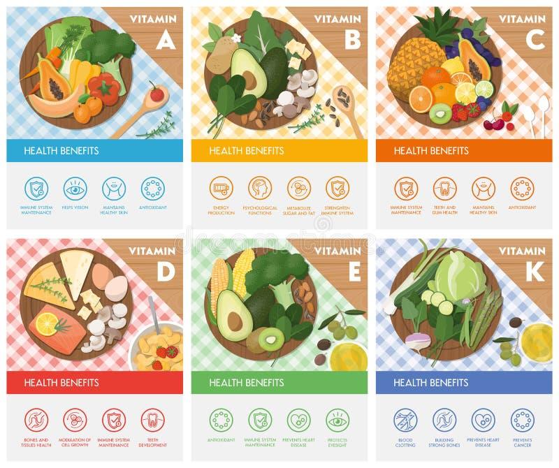 Τρόφιμα και βιταμίνες διανυσματική απεικόνιση