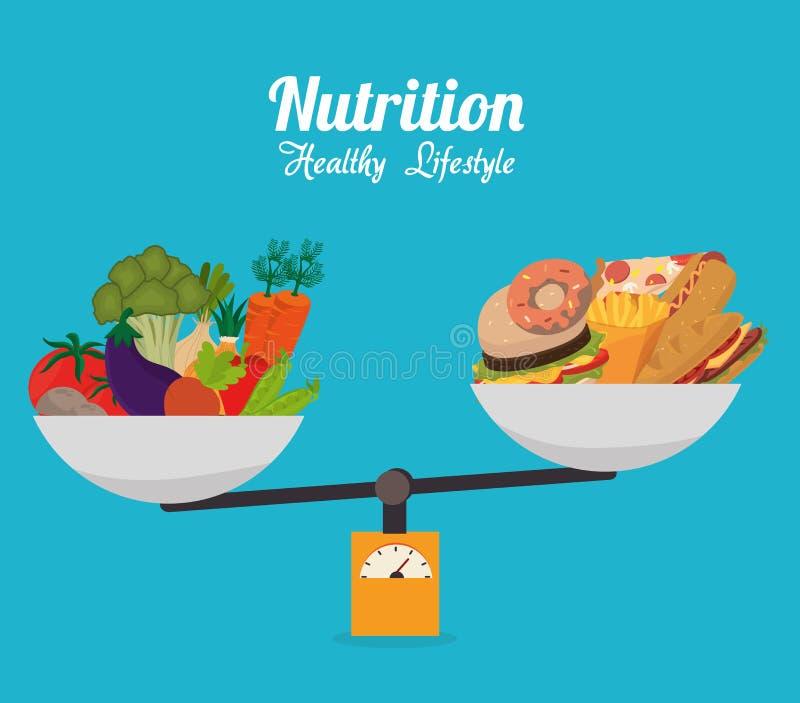 τρόφιμα υγιή ελεύθερη απεικόνιση δικαιώματος