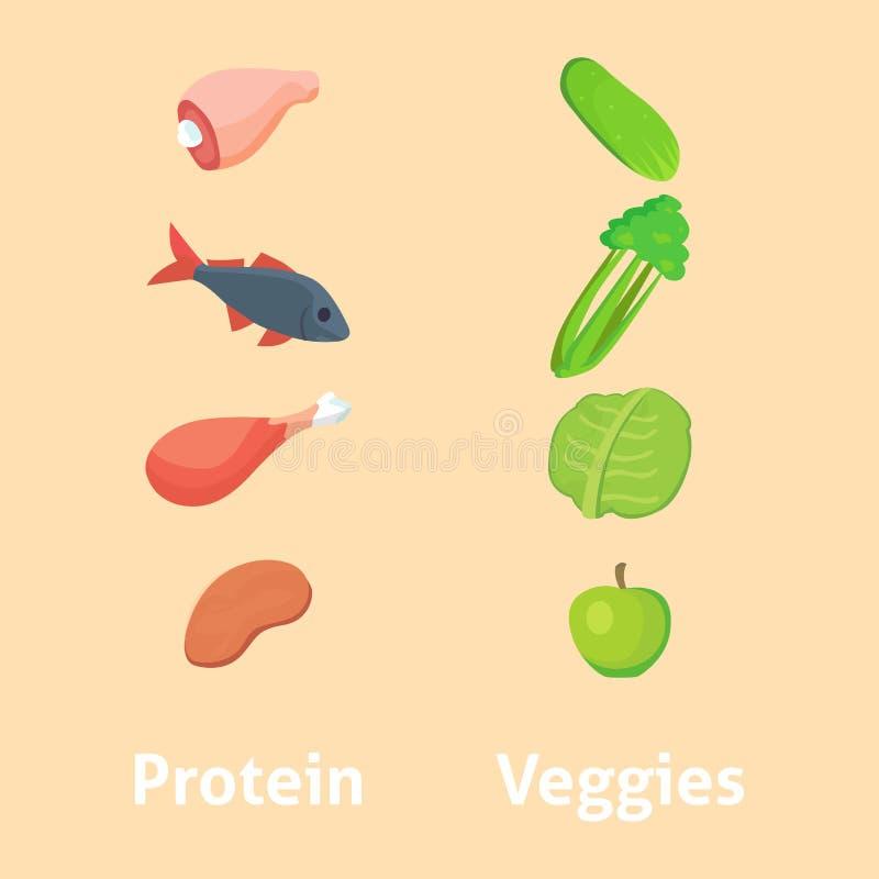 Τρόφιμα υψηλά - η πρωτεΐνη απομόνωσε το υγιές κρέας συστατικών veggies και την ακατέργαστη απεικόνιση υγείας διατροφής ομάδας δια διανυσματική απεικόνιση