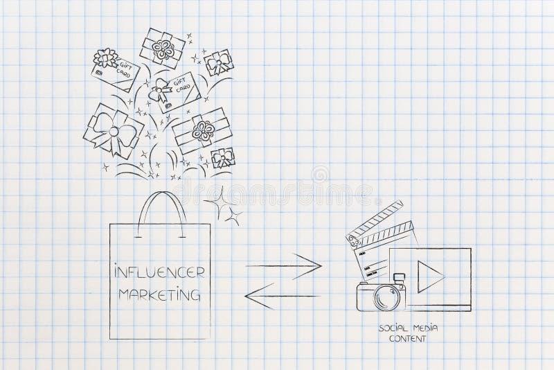 Τσάντα μάρκετινγκ Influencer των δώρων και ψηφιακή ικανοποιημένη ύπαρξη μπαρ στοκ εικόνες με δικαίωμα ελεύθερης χρήσης