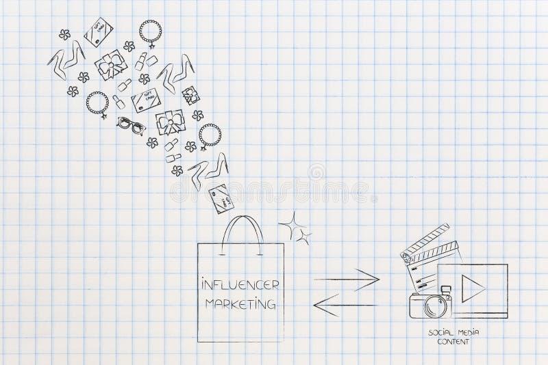 Τσάντα Influencer με τα δώρα και το ψηφιακό περιεχόμενο που είναι δημοσιευμένο τ στοκ φωτογραφία με δικαίωμα ελεύθερης χρήσης