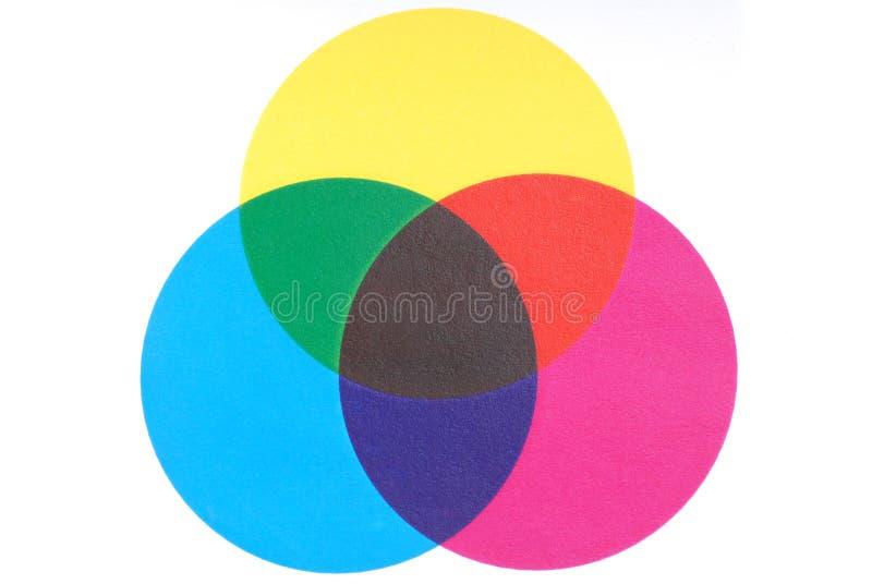 τυπωμένη ύλη χρωμάτων στοκ εικόνες