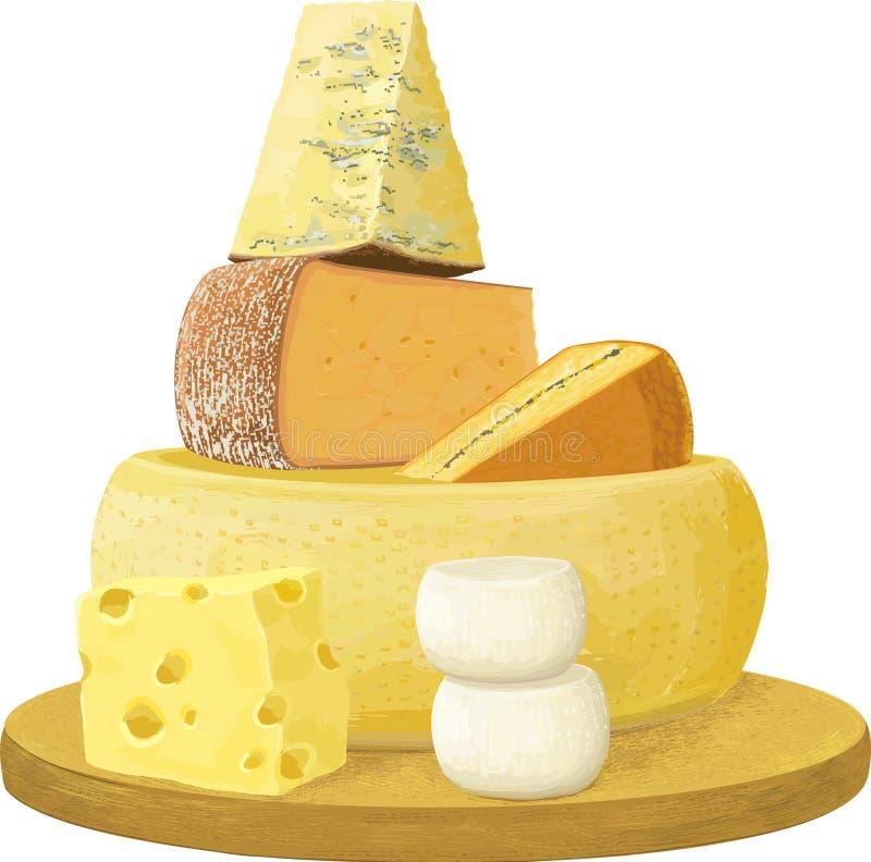 Τυρί ελεύθερη απεικόνιση δικαιώματος