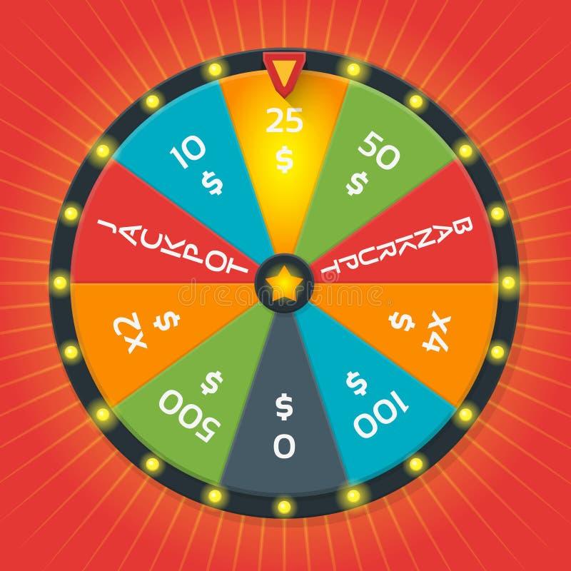 Τυχερό διανυσματικό πρότυπο ροδών Χρώμα με το ποσό χρημάτων διανυσματική απεικόνιση